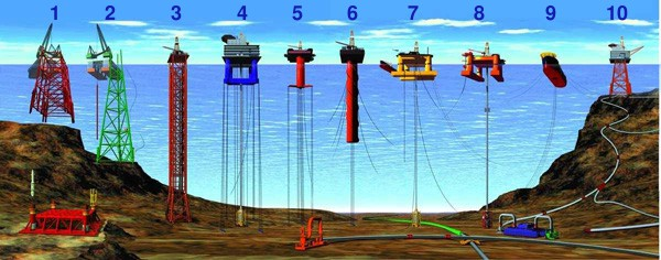 offshore fabrication structures